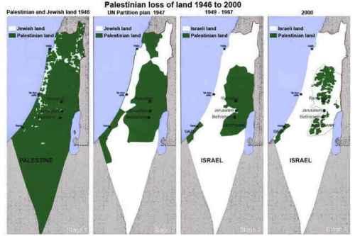 Israel vs Palestine 1946-2012