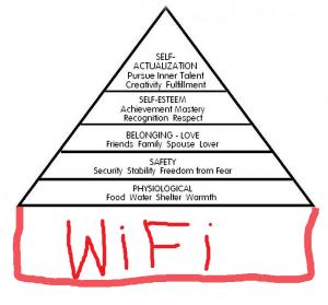 Human needs - wifi