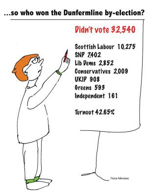 Fiona Menzies - who won in Dunfermline