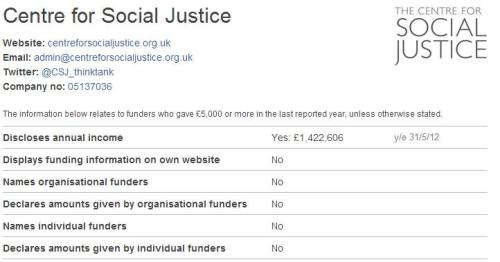 Centre For Social Justice: Who Funds You
