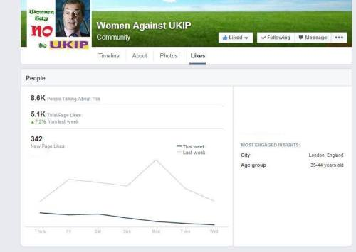 Women Against UKIP