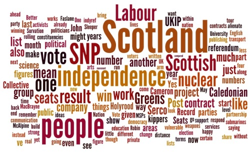 National Collective Wordle