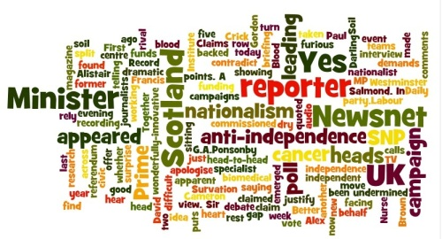 Newsnet Scotland Wordle