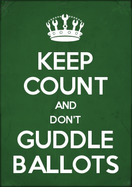 Keep Calm and Don't Guddle Ballots