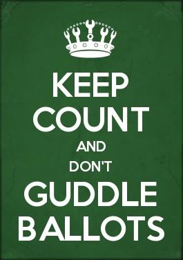 Keep Calm and Don't Guddle Ballots