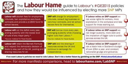 Labour Hame - SNP