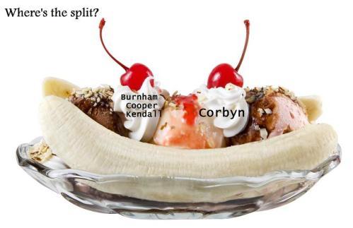 Where's the split, Labour