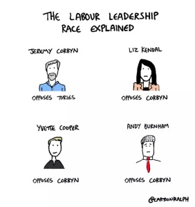 Labour Leadership Explained