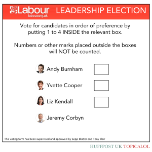 Labour Leadership Corbyn Loses