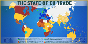 The state of EU Trade 2018